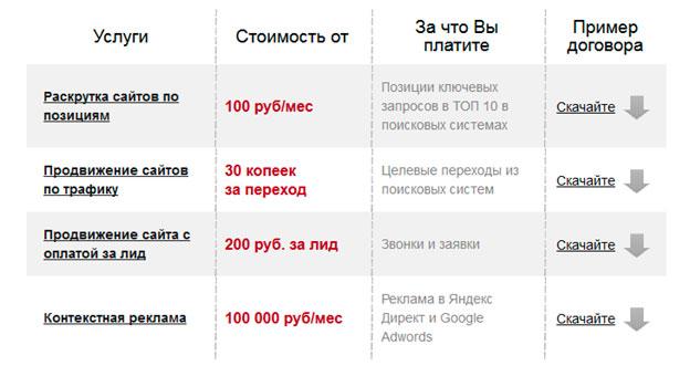 Продвижение сайтов по среднечастотным запросам алексей осипов продвижение сайтов